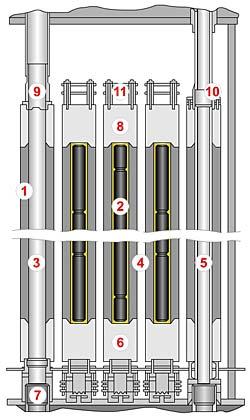 Grafitová výplň a reaktorový prostor
